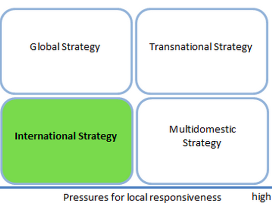 strategic options that globalization offers to firms marketing essay Only global companies will achieve long-term success by concentrating on what everyone wants rather than worrying about the details of what everyone thinks they might like  its marketing.